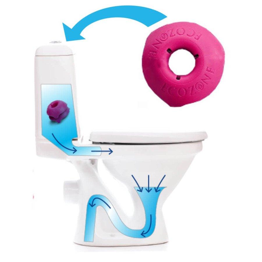 Ecozone Odkamieniacz do toalet magnoloo 2 szt.